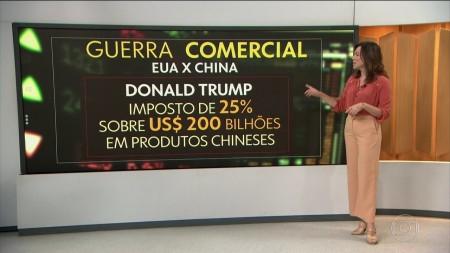 Bolsas caem na China e na Europa após novas ameaças tarifárias de Trump