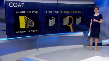 Após pedido de Bolsonaro, PSL vai votar por manter Coaf na Economia, diz líder do partido