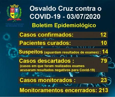 Osvaldo Cruz tem 12 casos positivos de Covid-19; 10 pessoas já estão recuperadas