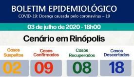 Nono caso de covid-19 é confirmado em Rinópolis