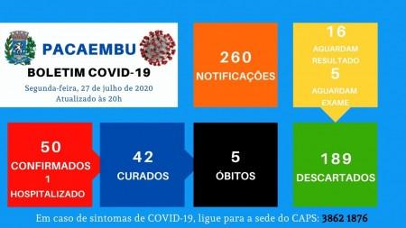 Com novos casos positivos e óbitos de Covid-19, Pacaembu restringe horários dos estabelecimentos comerciais