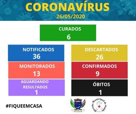Primeira morte por Covid-19 é confirmada em Álvares Machado