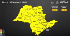 Governo do Estado mantém toda a região de Presidente Prudente na fase amarela em nova atualização do Plano São Paulo