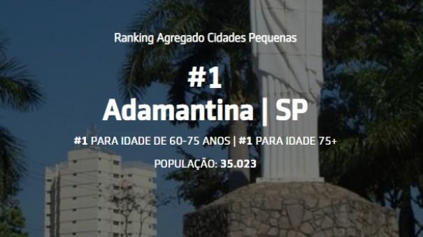Entre as cidades de pequeno porte, Adamantina é a melhor do Brasil para envelhecer, indica estudo