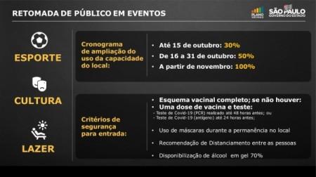 SP anuncia expansão da capacidade de público em espaços de entretenimento