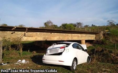 Carro capota em vicinal que liga Rinópolis e Iacri