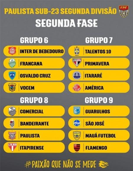 Com ex-times da elite na mesma chave, grupos da 2ª fase da Segundona estão definidos