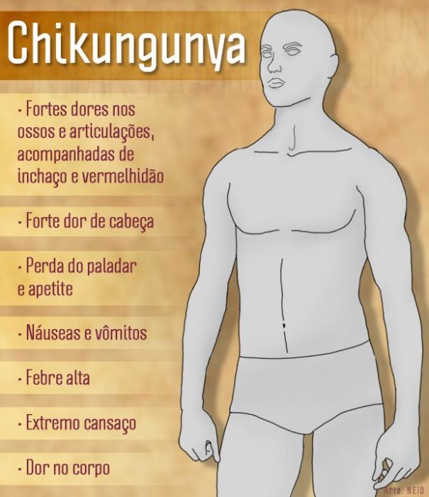 Suspeito de Chikungunya em Osvaldo Cruz recebe resultado negativo