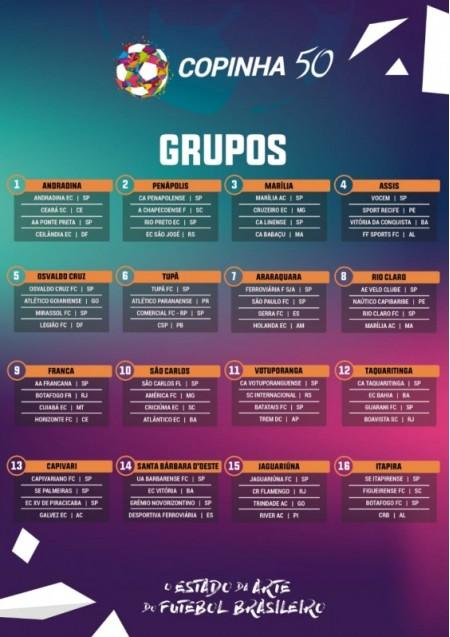 FPF confirma grupos da Copa SP com Azulão garantido